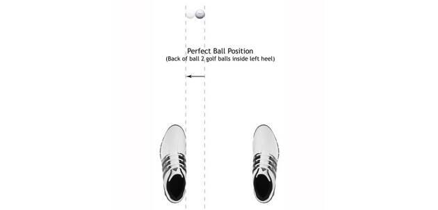 左足寄りにボールを置くだけ!