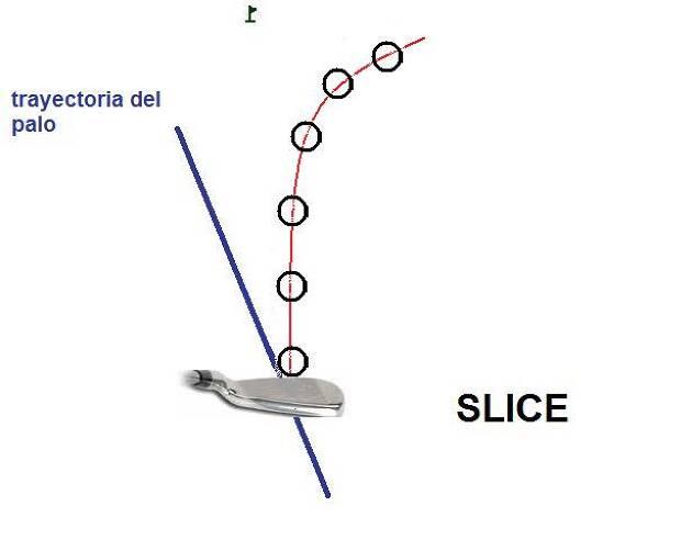 タイプ2:ストレートスライス