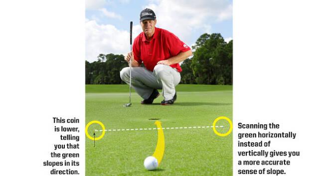 手順2.ボール側とカップ側から確認する
