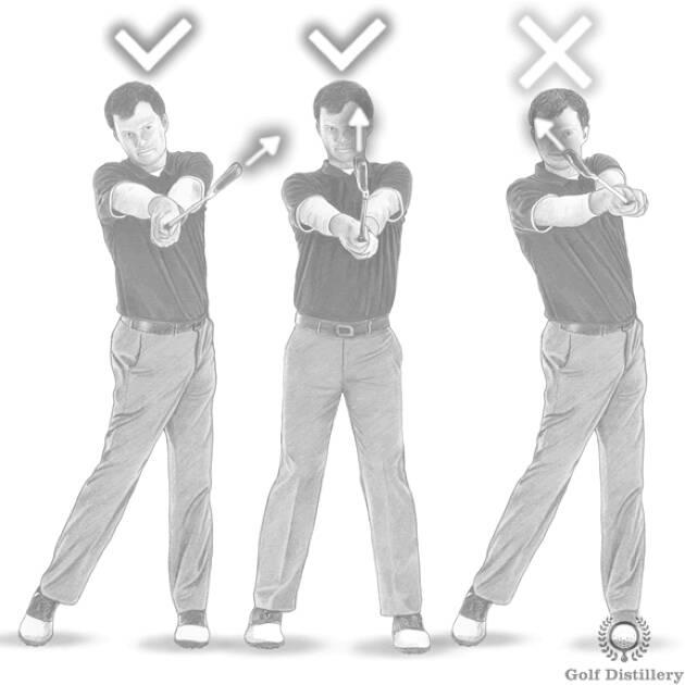 実はゴルフは腕打ちが基本