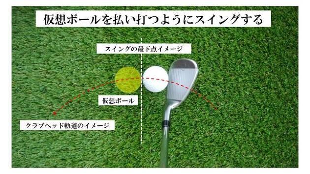 ボール左横の仮想ボールを払い打つ