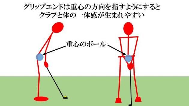 重心の仮想ボールとクラブを一体化させる