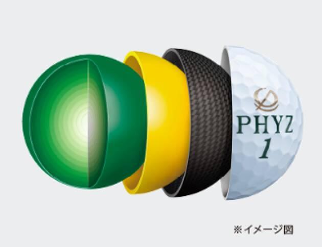PHYZの特徴① 中身も一新! 最適弾道を追求した新設計