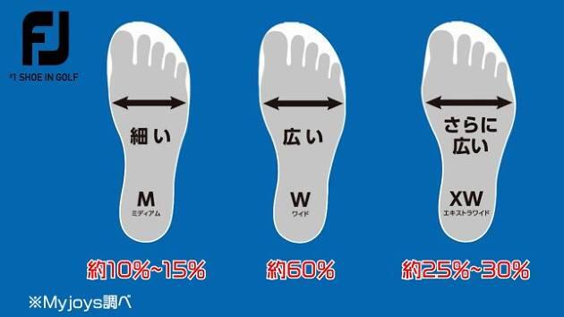 日本人の足は幅広?