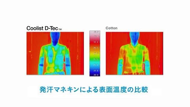 放熱クーリング「クーリストD-Tec」