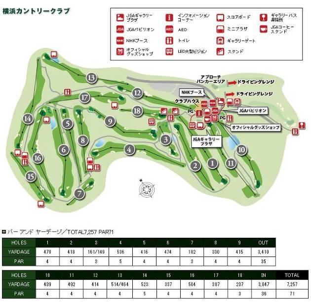 日本オープンでは、インコースがアウトコースのセッティングとなっていました!