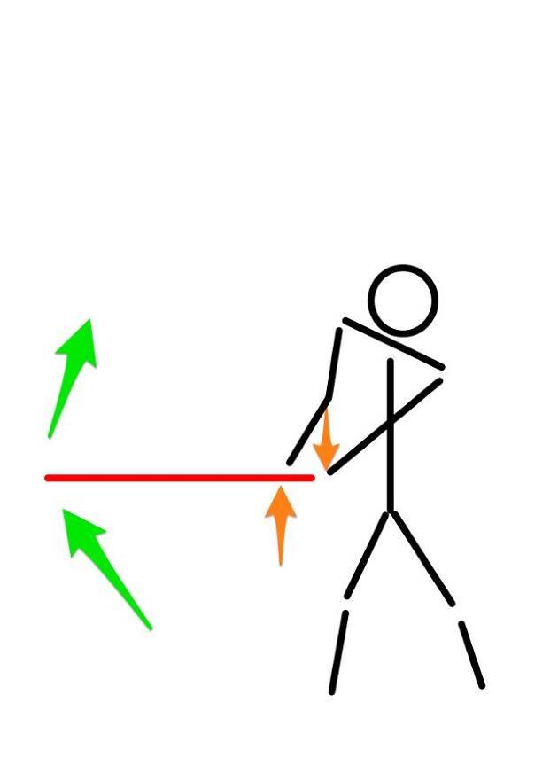 右手と左手でテコの原理を作る