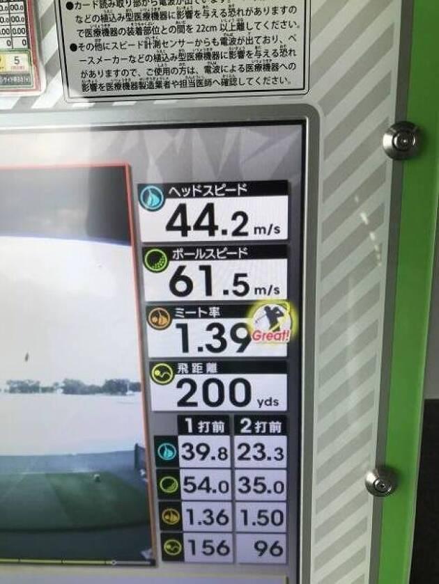 ZX ユーティリティ2番を試打!