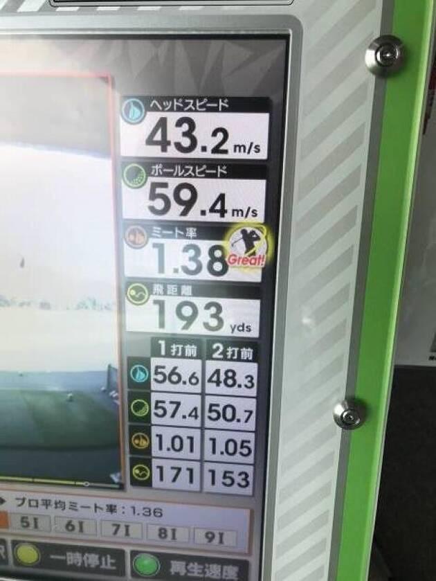 ZX ユーティリティ3番を試打!