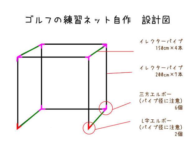 自作ゴルフ練習ネットの設計図はこちら!