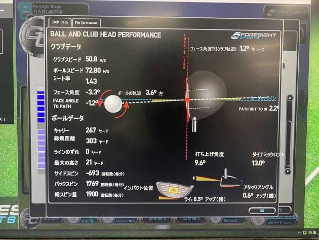 EPIC MAX LS ドライバーの試打レビュー!