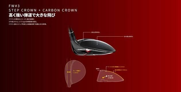 クラウンはカーボン率が拡大し重心を低く(#3のみ)