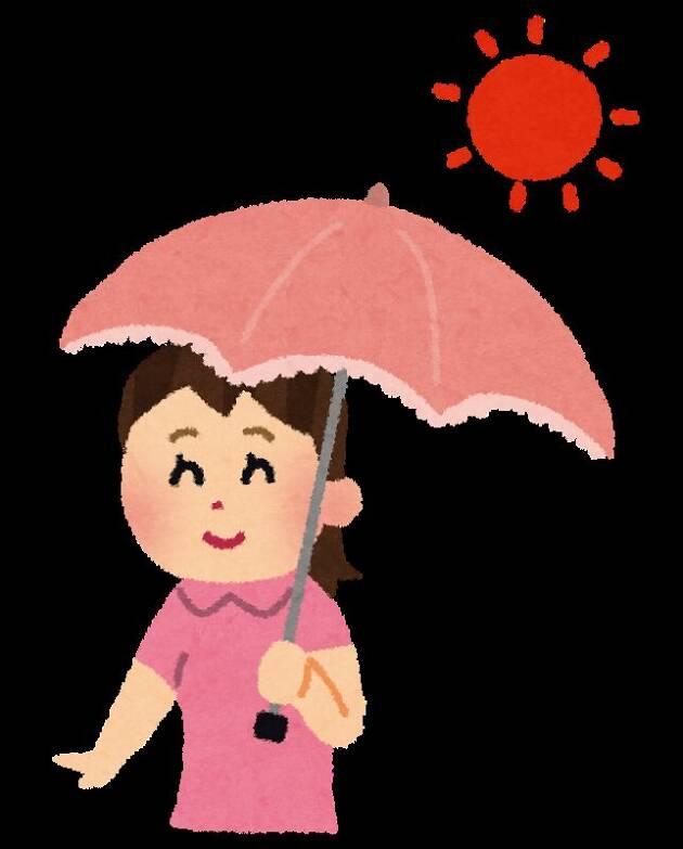 「日傘」を使うとより効果的!