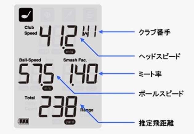 レッドアイズポケット HS-130の進化ポイント(1)