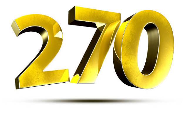 【数字で考える】ティーショットで270ヤード飛ぶとどうなる?