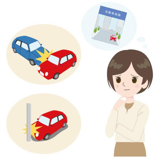 相手に対する補償……個人賠償責任保険