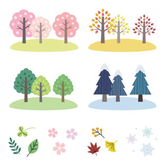 3.気温や天気、季節や風とグリーンは様々に変わる