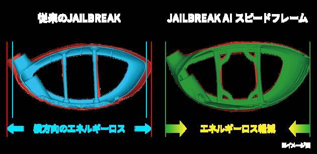 JAILBREAKもAIが設計!!