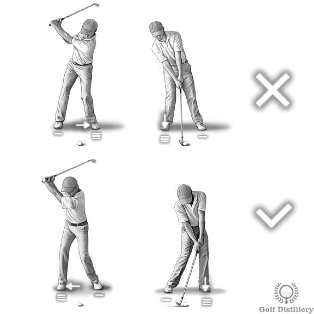 軸ブレと体重移動の確認