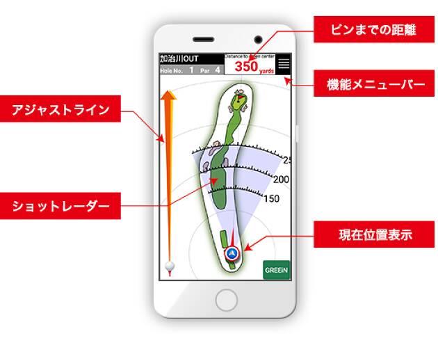 【ゴルフナビ】スマートゴルフナビ